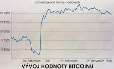 Ministři G7 kritizovali bitcoin a ten překvapivě posílil